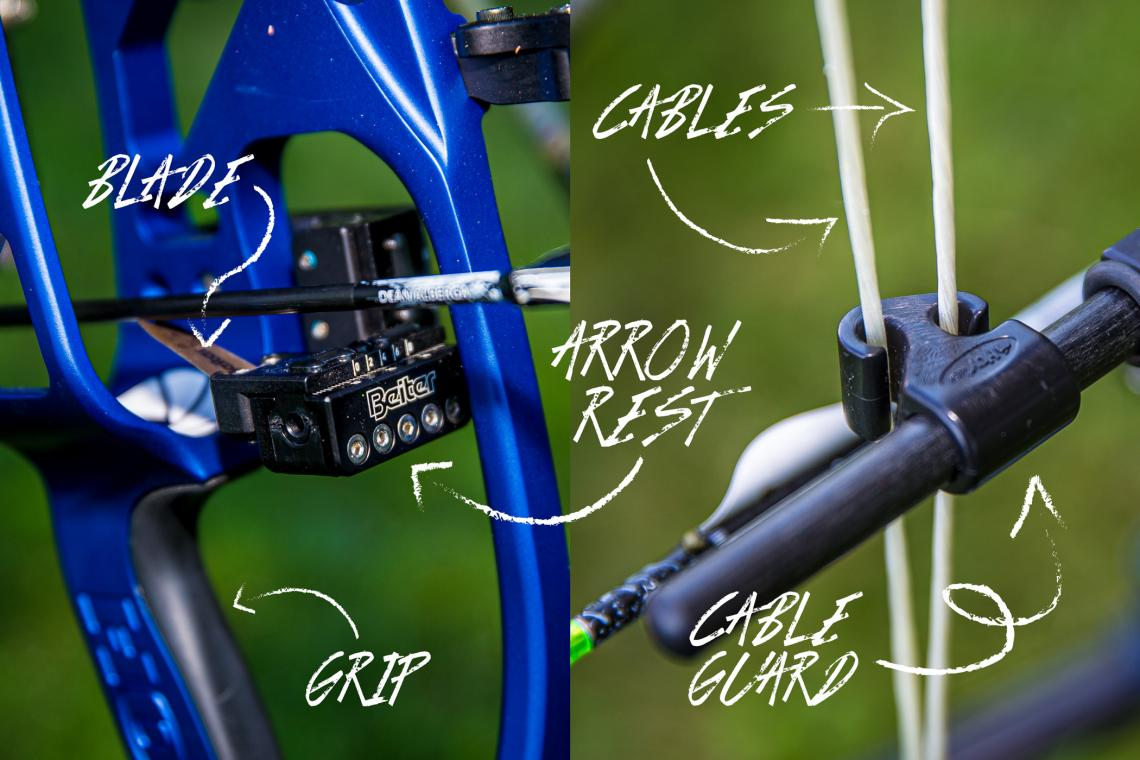 Annotated picture of a compound rest and cable guard.