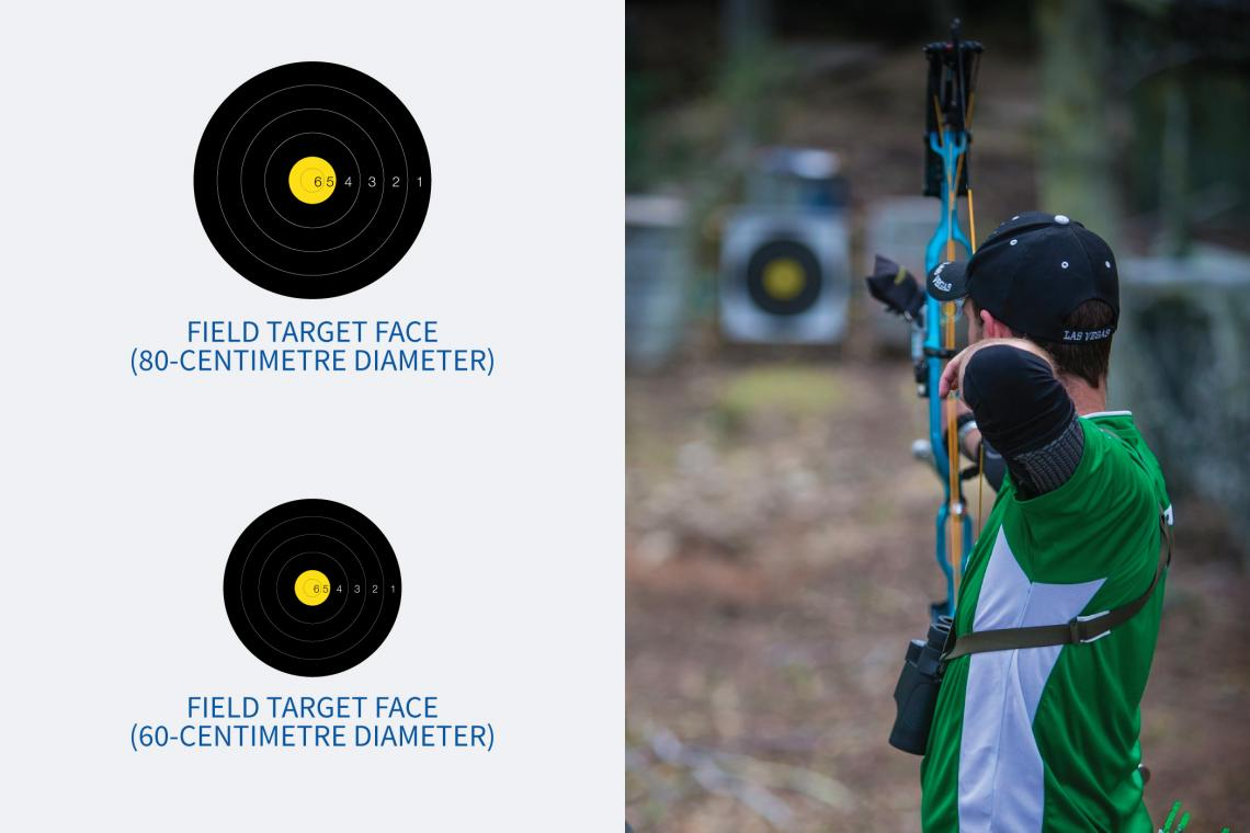 Diagram of a 60-centimetre and 80-centimetre field archery target face.