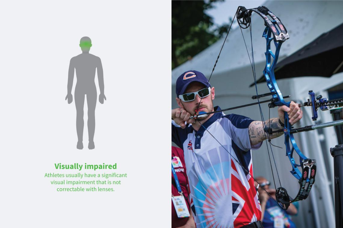 Diagram of the visually impaired para archery category.