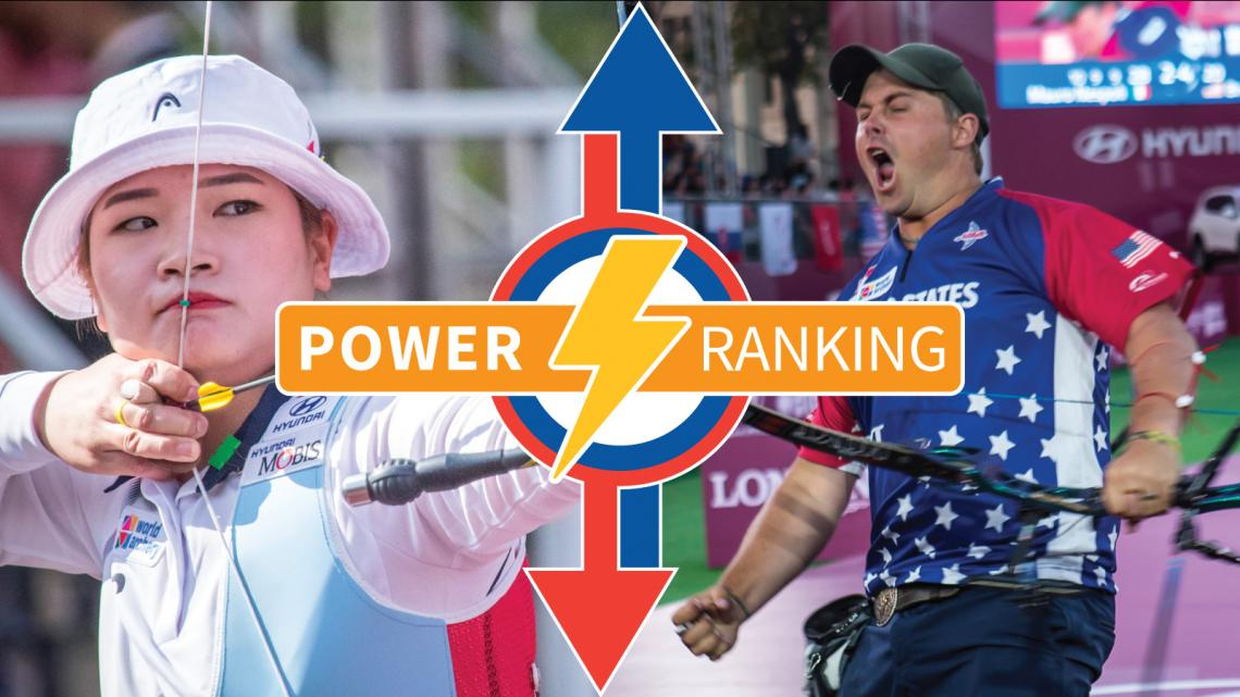 Header image: Olympic power ranking – April 2021.